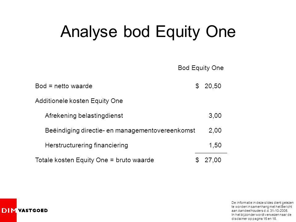 Bod Equity One Bruto waarde$27,00 Af: niet noodzakelijke kosten Afrekening belastingdienst Beëindiging directie- en managementovereenkomst Herstructurering financiering Netto waarde aandeelhouder - 3,00 - 2,00 - 1,50 20,50$ Eigen analyse $32,02 - 7,09 - 1,95 - 1,74 21,24$ Analyse hypothetische liquidatie De informatie in deze slides dient gelezen te worden in samenhang met het Bericht aan Aandeelhouders d.d.