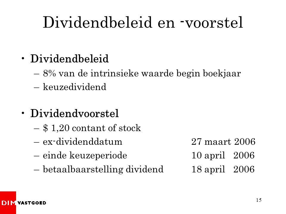 15 Dividendbeleid en -voorstel Dividendbeleid –8% van de intrinsieke waarde begin boekjaar –keuzedividend Dividendvoorstel –$ 1,20 contant of stock –ex-dividenddatum 27 maart 2006 –einde keuzeperiode 10 april 2006 –betaalbaarstelling dividend 18 april 2006
