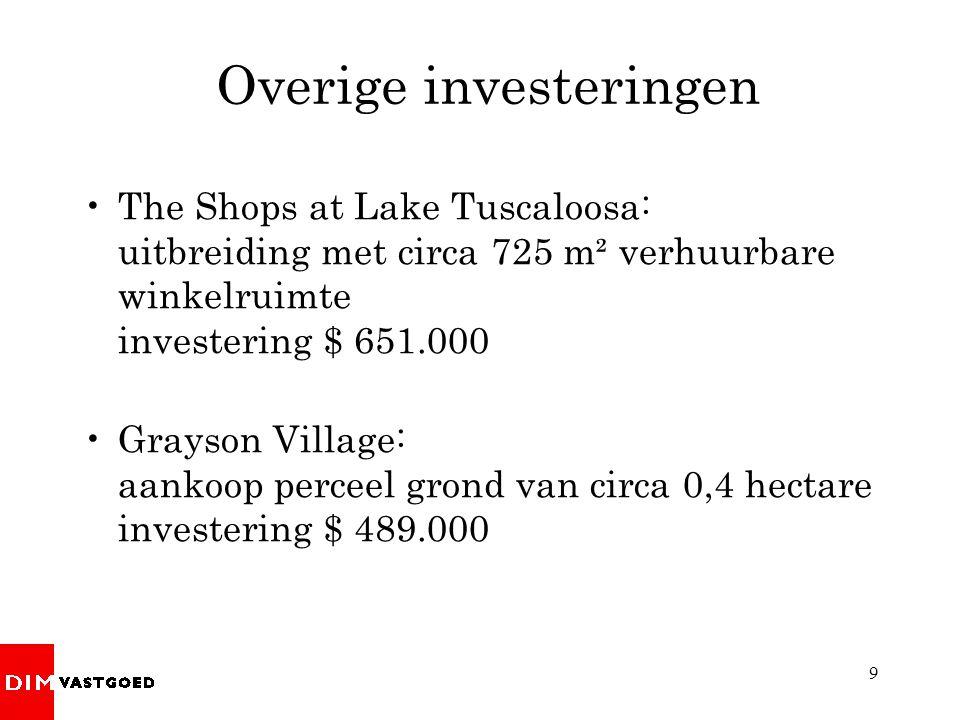 9 Overige investeringen The Shops at Lake Tuscaloosa: uitbreiding met circa 725 m² verhuurbare winkelruimte investering $ 651.000 Grayson Village: aankoop perceel grond van circa 0,4 hectare investering $ 489.000