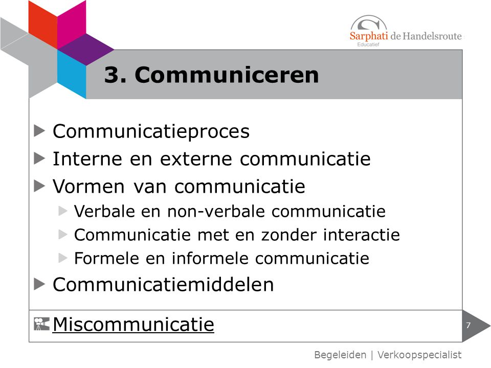 Communicatieproces Interne en externe communicatie Vormen van communicatie Verbale en non-verbale communicatie Communicatie met en zonder interactie F