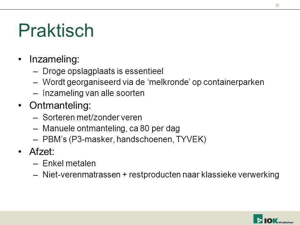 Resultaten Samenstelling verenmatras (gem.