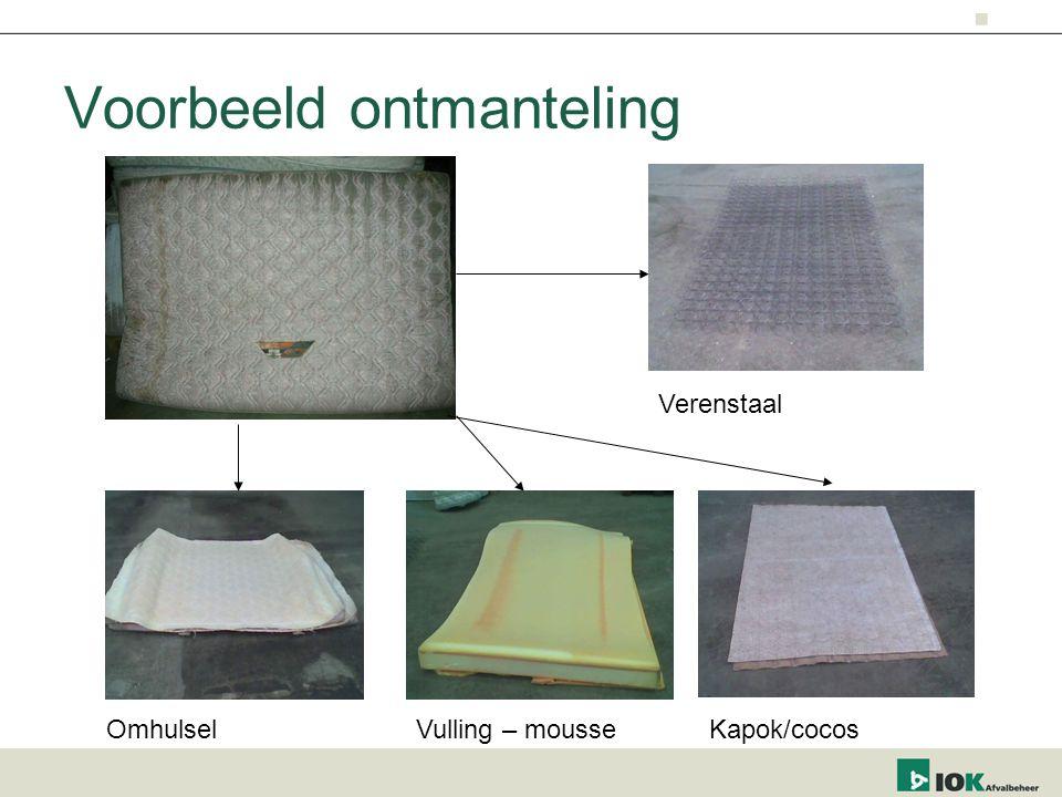 Nabeschouwing Economische haalbaarheid kleine schaal: –10' per matras voor ontmanteling –opbrengst 1,6 € per matras –logistieke kost .