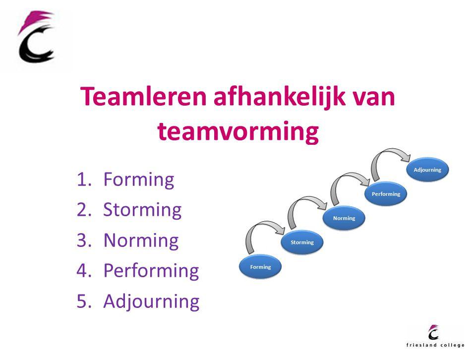 Teamleren afhankelijk van teamvorming 1.Forming 2.Storming 3.Norming 4.Performing 5.Adjourning