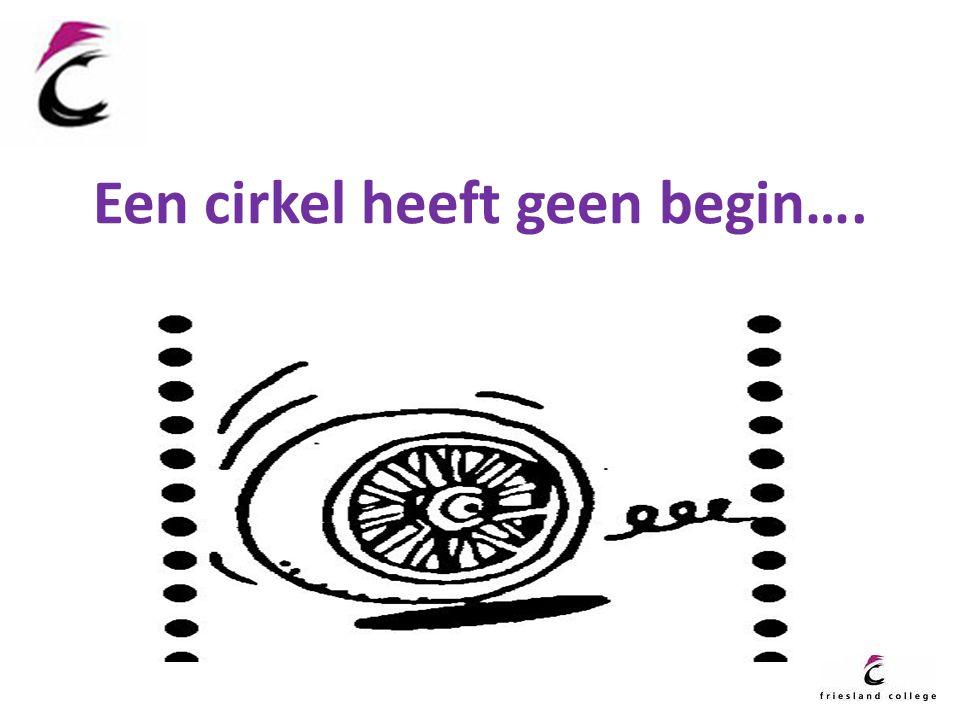 Een cirkel heeft geen begin….