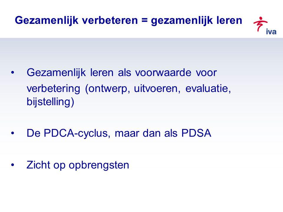 Gezamenlijk leren als voorwaarde voor verbetering (ontwerp, uitvoeren, evaluatie, bijstelling) De PDCA-cyclus, maar dan als PDSA Zicht op opbrengsten