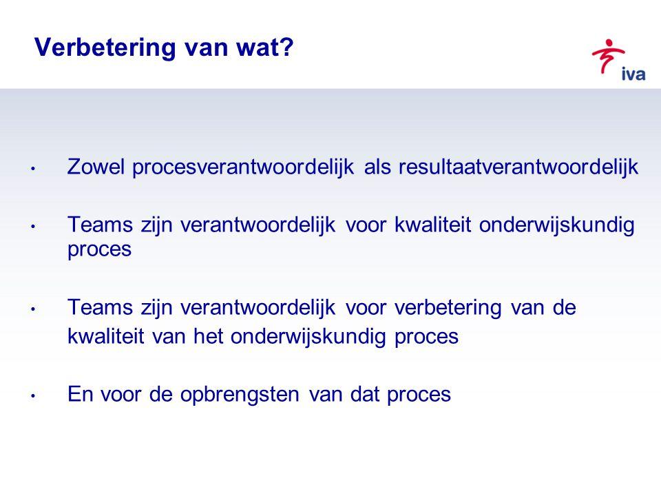 Verbetering van wat? Zowel procesverantwoordelijk als resultaatverantwoordelijk Teams zijn verantwoordelijk voor kwaliteit onderwijskundig proces Team
