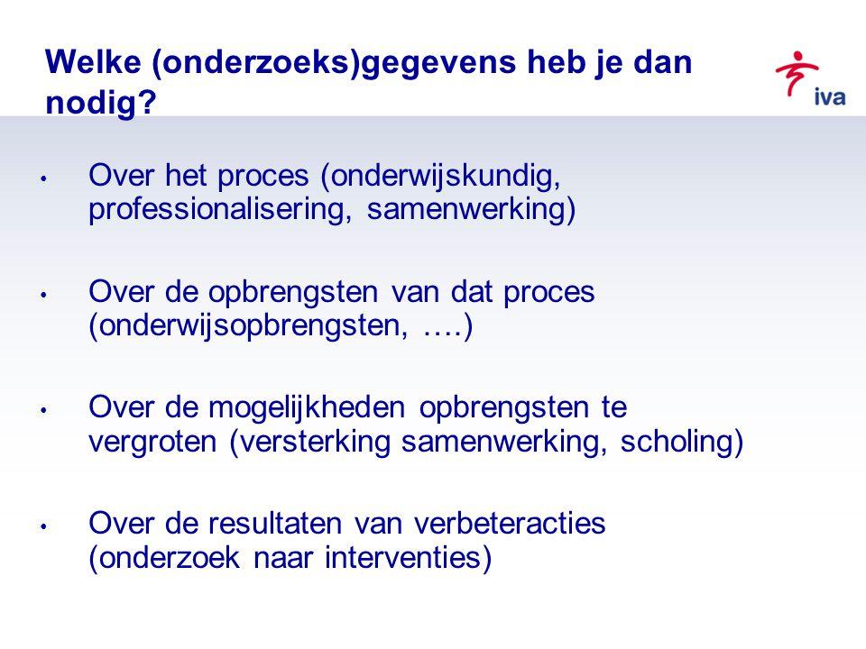Welke (onderzoeks)gegevens heb je dan nodig? Over het proces (onderwijskundig, professionalisering, samenwerking) Over de opbrengsten van dat proces (