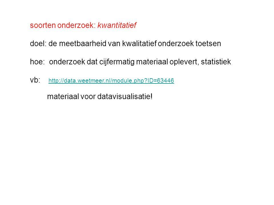 soorten onderzoek: kwantitatief doel: de meetbaarheid van kwalitatief onderzoek toetsen hoe: onderzoek dat cijfermatig materiaal oplevert, statistiek vb: http://data.weetmeer.nl/module.php ID=63446 http://data.weetmeer.nl/module.php ID=63446 materiaal voor datavisualisatie!