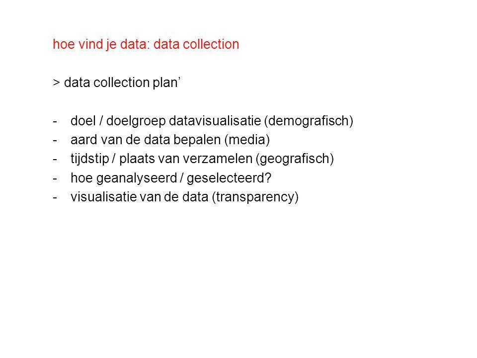 hoe vind je data: data collection > data collection plan' -doel / doelgroep datavisualisatie (demografisch) -aard van de data bepalen (media) -tijdstip / plaats van verzamelen (geografisch) -hoe geanalyseerd / geselecteerd.