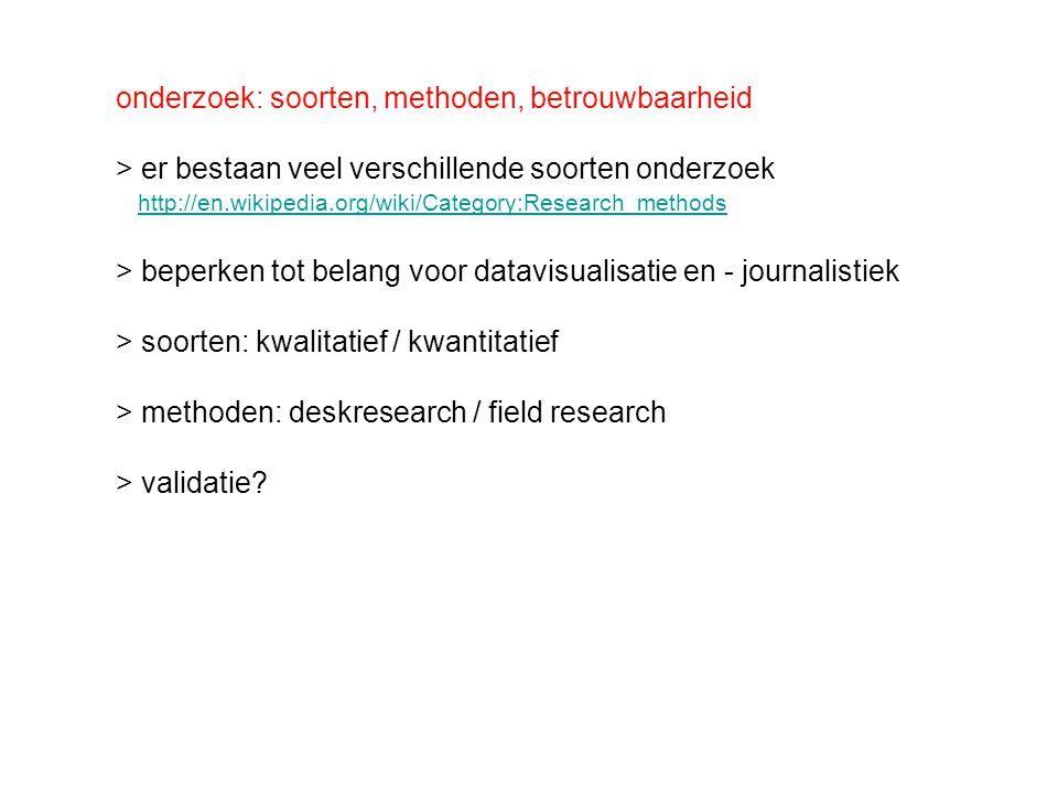 opdracht 2: bespreking 20feb12 research - beschrijf je onderzoek naar data i.k.v.