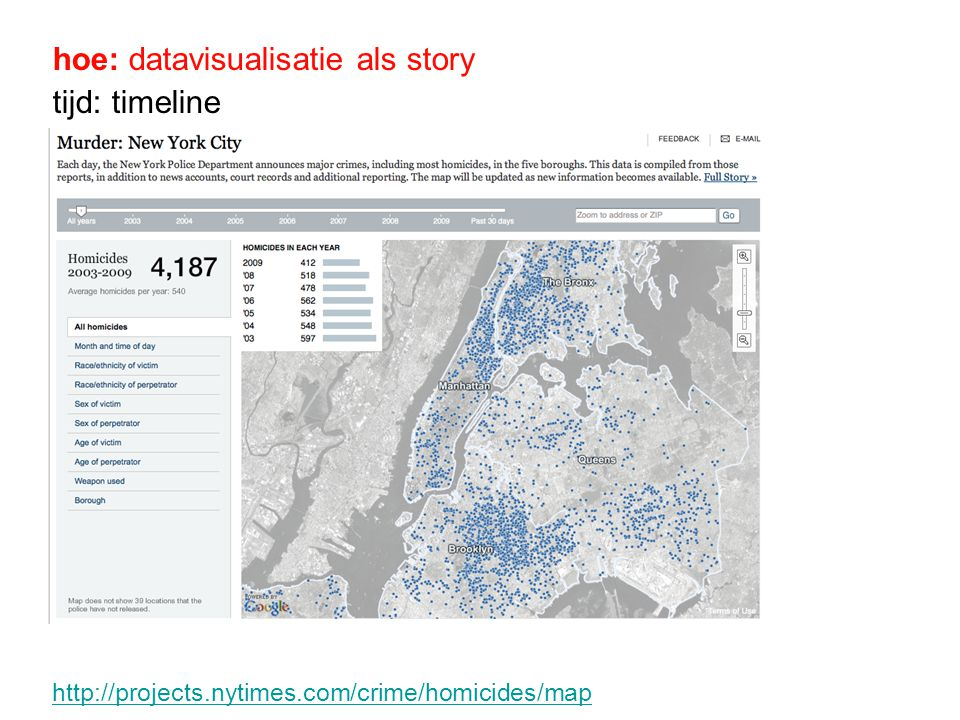 hoe: datavisualisatie als story tijd: timeline http://projects.nytimes.com/crime/homicides/map