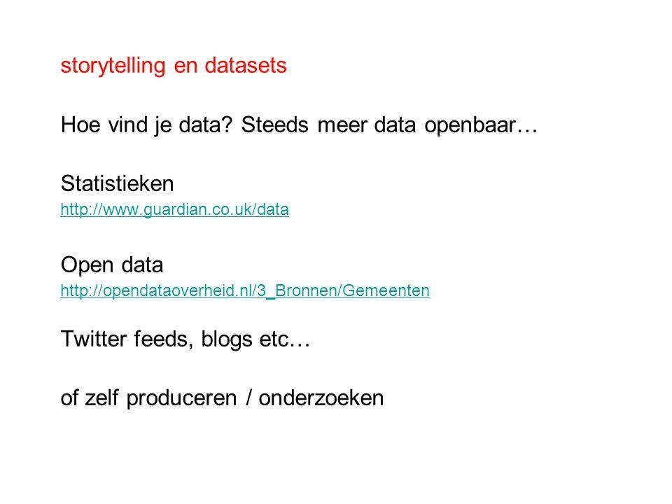 storytelling en datasets Hoe vind je data? Steeds meer data openbaar… Statistieken http://www.guardian.co.uk/data Open data http://opendataoverheid.nl