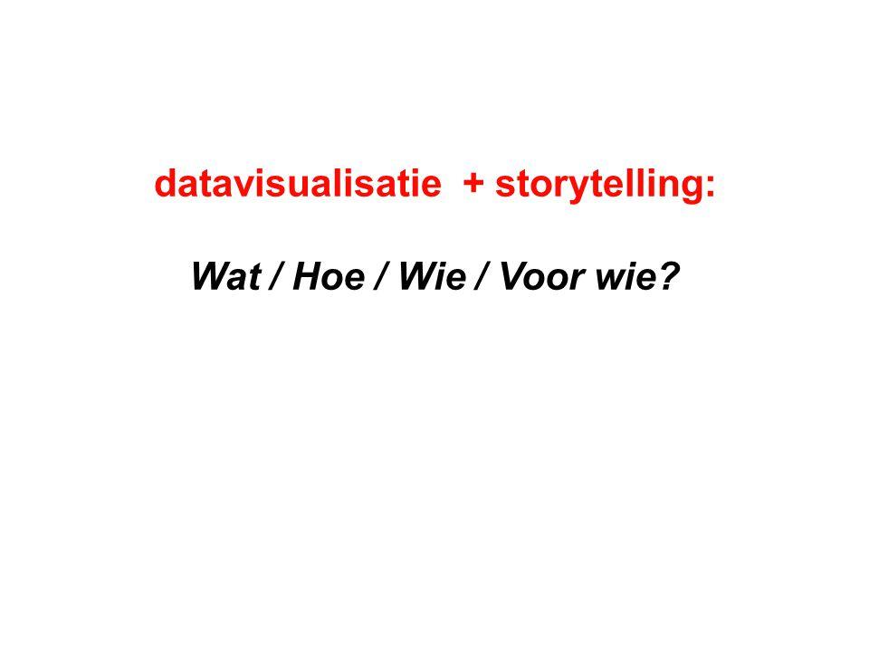 datavisualisatie + storytelling: Wat / Hoe / Wie / Voor wie?
