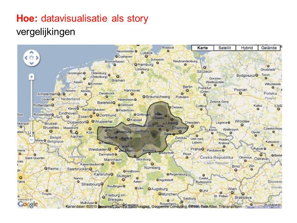Hoe: datavisualisatie als story vergelijkingen