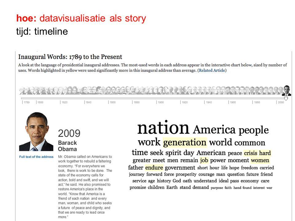 hoe: datavisualisatie als story tijd: timeline http://projects.nytimes.com/crime/homicides/map