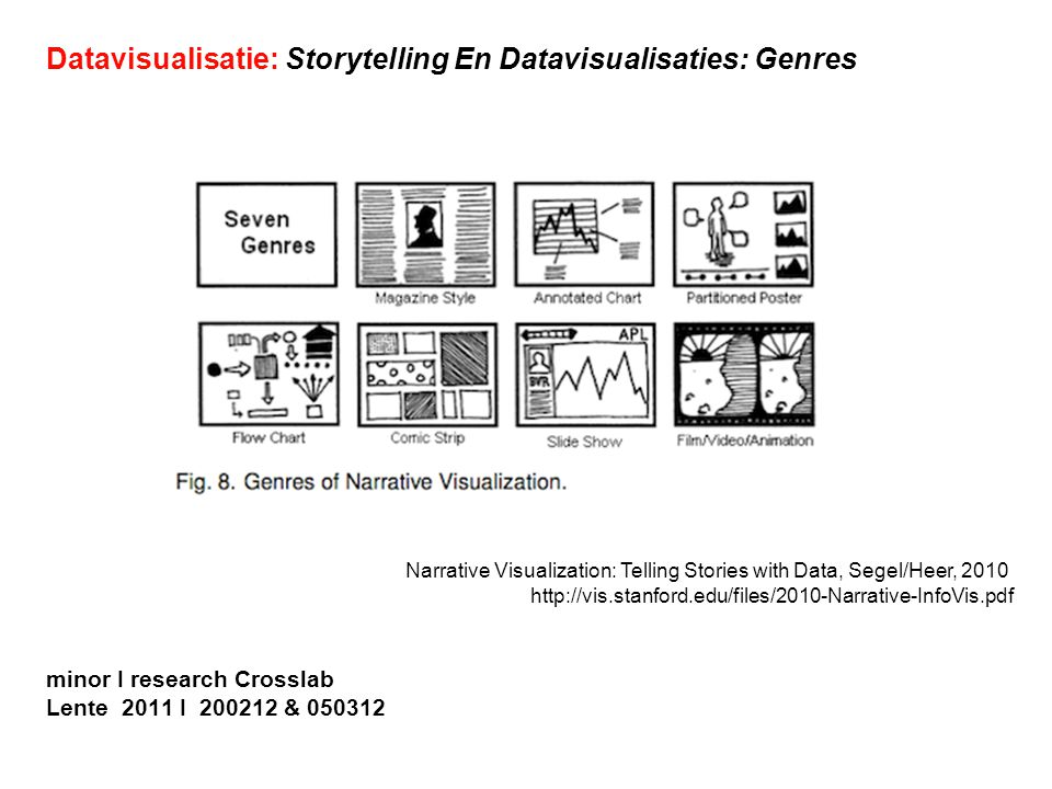 Datavisualisatie: Storytelling En Datavisualisaties: Genres minor I research Crosslab Lente 2011 I 200212 & 050312 Narrative Visualization: Telling St