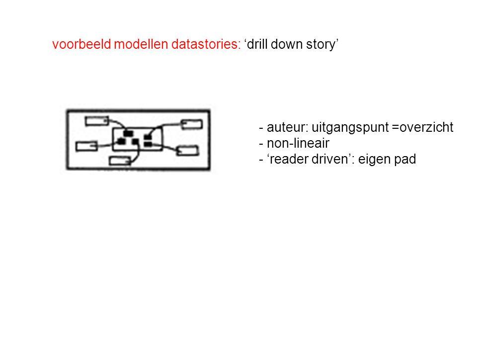 voorbeeld modellen datastories: 'drill down story' - auteur: uitgangspunt =overzicht - non-lineair - 'reader driven': eigen pad
