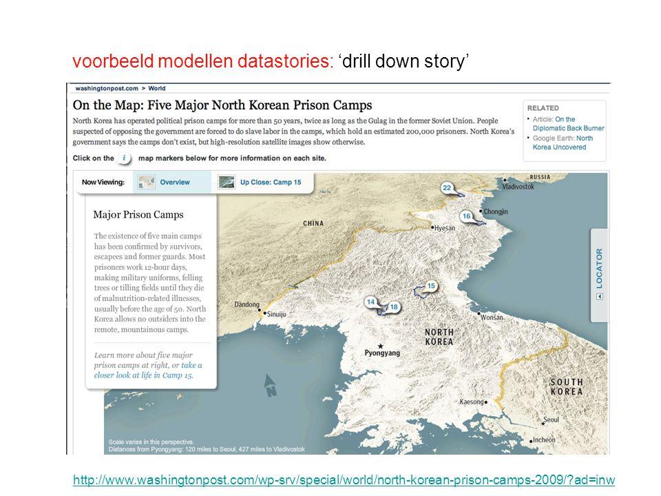 voorbeeld modellen datastories: 'drill down story' http://www.washingtonpost.com/wp-srv/special/world/north-korean-prison-camps-2009/?ad=inw