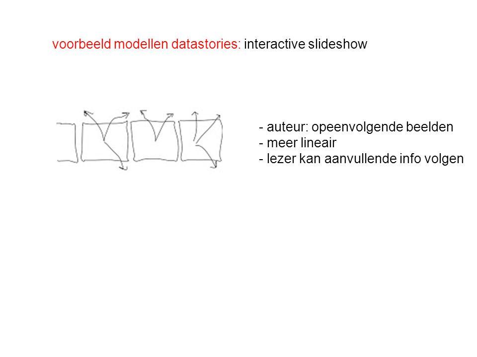 voorbeeld modellen datastories: interactive slideshow - auteur: opeenvolgende beelden - meer lineair - lezer kan aanvullende info volgen
