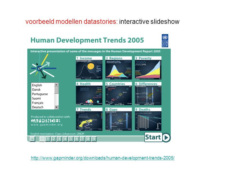 voorbeeld modellen datastories: interactive slideshow http://www.gapminder.org/downloads/human-development-trends-2005/