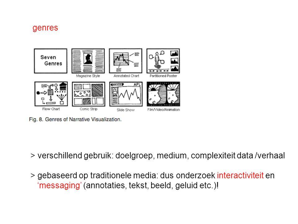 genres > verschillend gebruik: doelgroep, medium, complexiteit data /verhaal > gebaseerd op traditionele media: dus onderzoek interactiviteit en 'mess