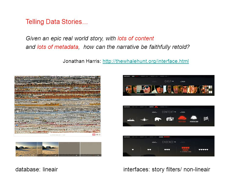 Telling Data Stories... Given an epic real world story, with lots of content and lots of metadata, how can the narrative be faithfully retold? Jonatha