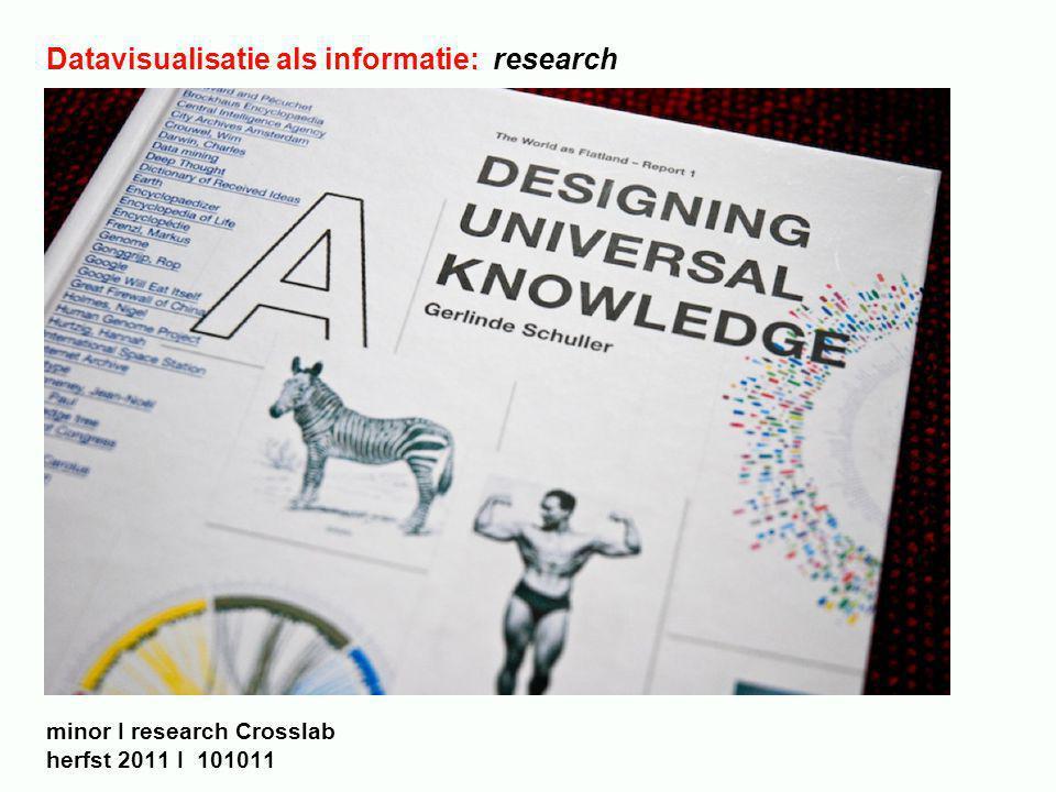Datavisualisatie als informatie: research minor I research Crosslab herfst 2011 I 101011