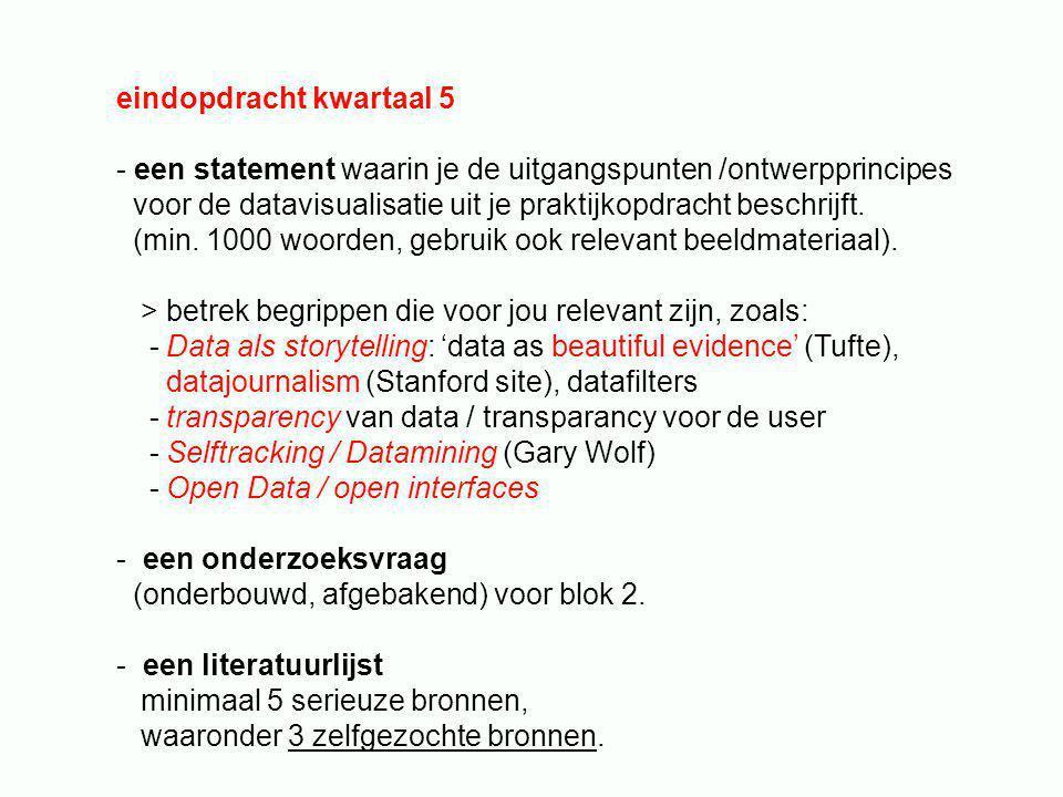 stappenplan 1.oriënteren / inventariseren: (les 1 – 5) inventarisatie actuele thema's i.k.v.