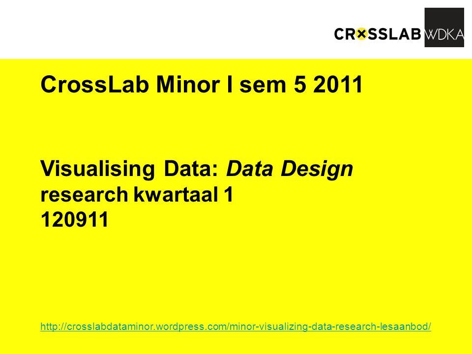 CrossLab Minor I sem 5 2011 Visualising Data: Data Design research kwartaal 1 120911 http://crosslabdataminor.wordpress.com/minor-visualizing-data-research-lesaanbod/
