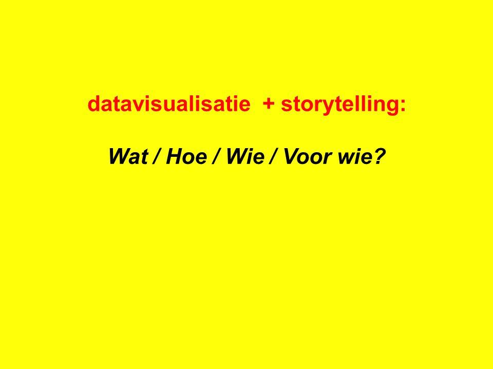 datavisualisatie + storytelling: Wat / Hoe / Wie / Voor wie