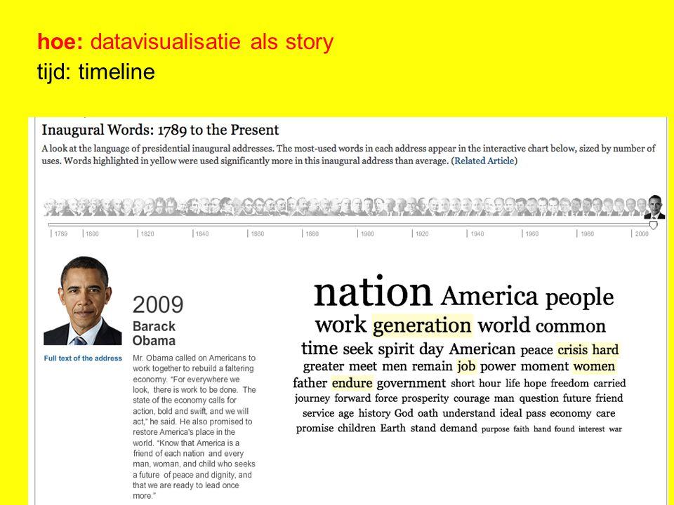 hoe: datavisualisatie als story tijd: timeline