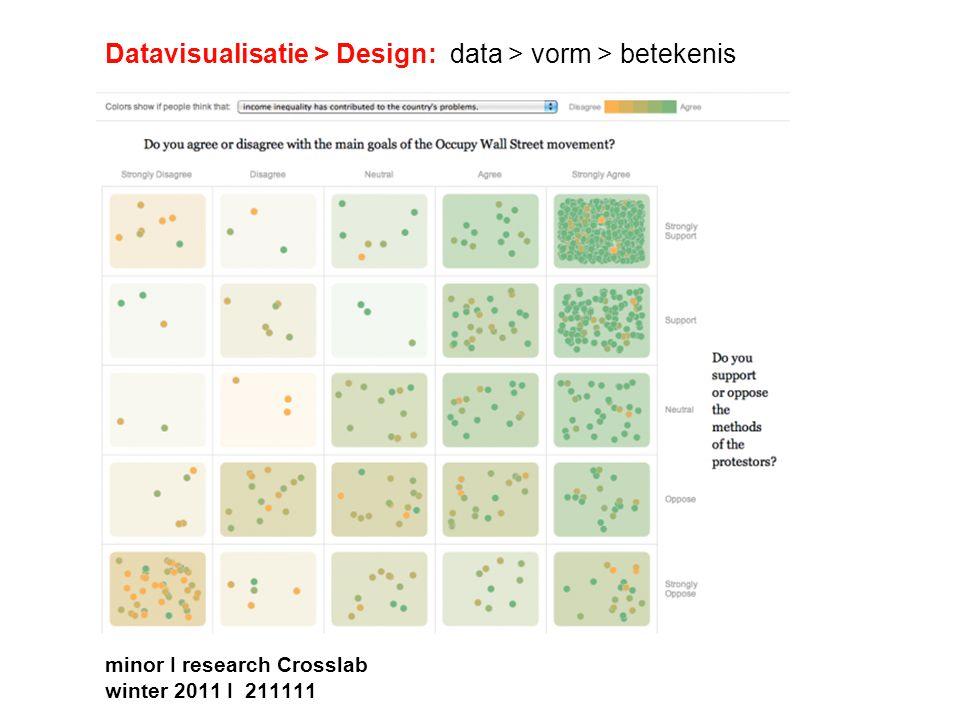 Datavisualisatie: van data naar vorm / betekenis vorige kwartaal: - data als 'beautiful evidence' (Tufte) of subjectieve bewijsvoering.