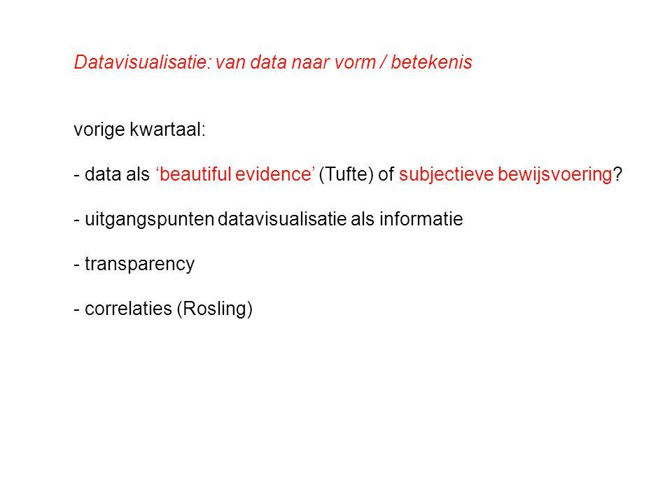 Datavisualisatie: van data naar vorm / betekenis vorige kwartaal: - data als 'beautiful evidence' (Tufte) of subjectieve bewijsvoering? - uitgangspunt