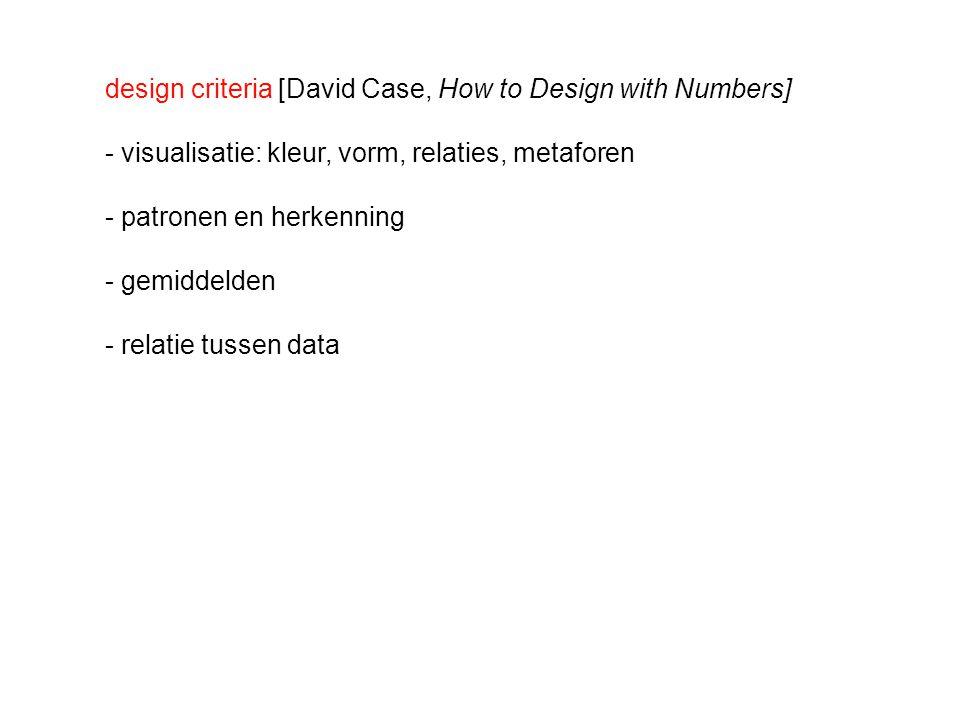 design criteria [David Case, How to Design with Numbers] - visualisatie: kleur, vorm, relaties, metaforen - patronen en herkenning - gemiddelden - rel