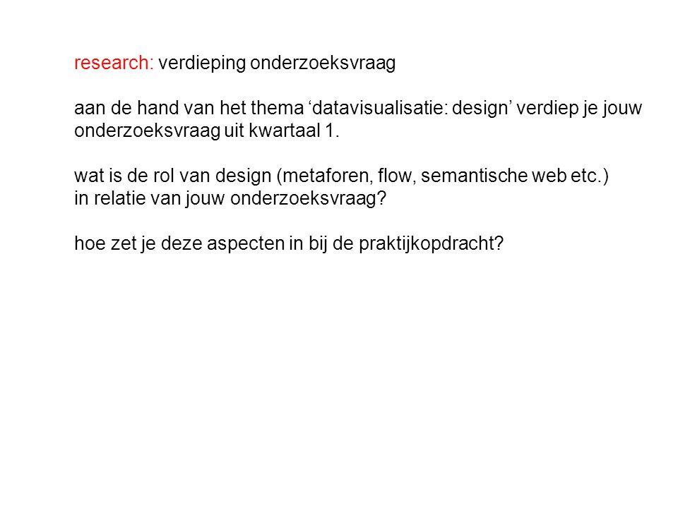 research: verdieping onderzoeksvraag aan de hand van het thema 'datavisualisatie: design' verdiep je jouw onderzoeksvraag uit kwartaal 1. wat is de ro
