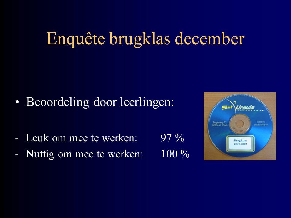 Enquête brugklas december Beoordeling door leerlingen: -Leuk om mee te werken:97 % -Nuttig om mee te werken:100 %