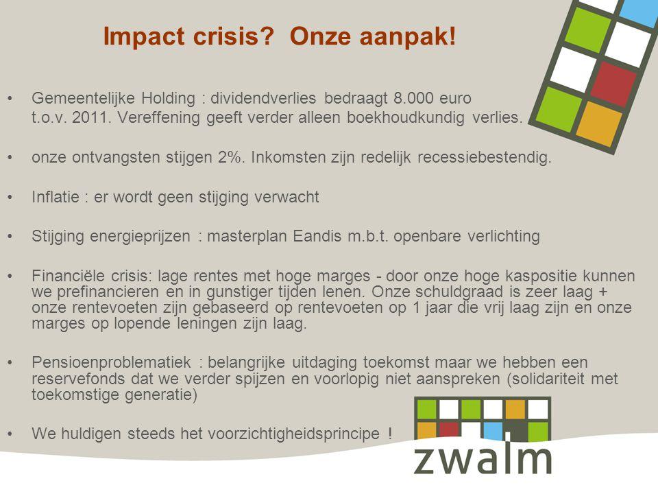 Impact crisis. Onze aanpak. Gemeentelijke Holding : dividendverlies bedraagt 8.000 euro t.o.v.