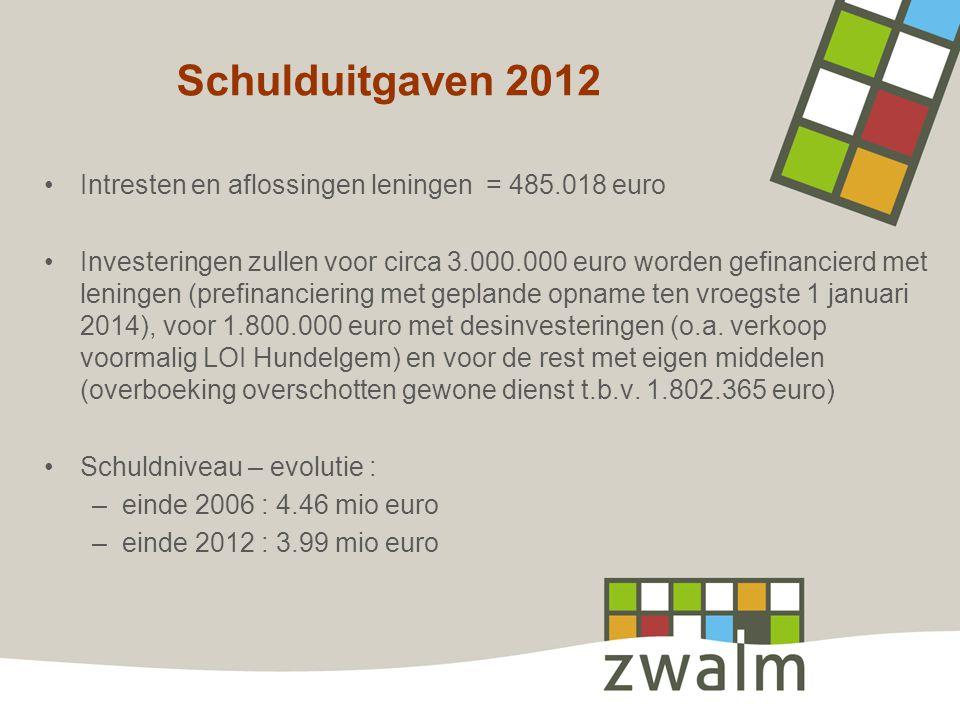 Schulduitgaven 2012 Intresten en aflossingen leningen = 485.018 euro Investeringen zullen voor circa 3.000.000 euro worden gefinancierd met leningen (prefinanciering met geplande opname ten vroegste 1 januari 2014), voor 1.800.000 euro met desinvesteringen (o.a.