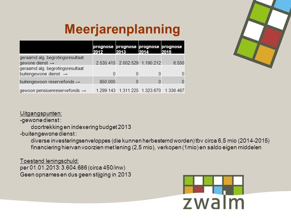 Meerjarenplanning Uitgangspunten: -gewone dienst : doortrekking en indexering budget 2013 -buitengewone dienst : diverse investeringsenveloppes (die k