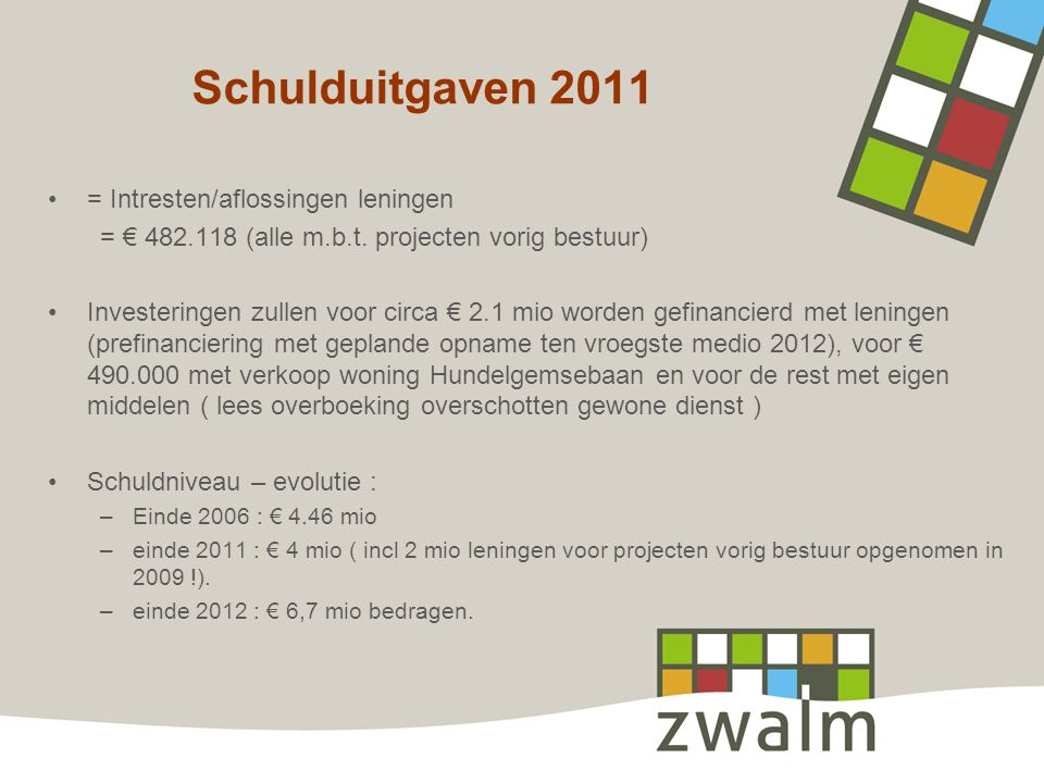 Schulduitgaven 2011 = Intresten/aflossingen leningen = € 482.118 (alle m.b.t.