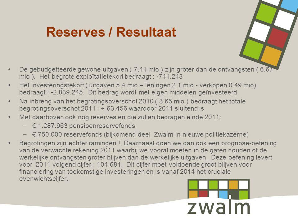 Reserves / Resultaat De gebudgetteerde gewone uitgaven ( 7.41 mio ) zijn groter dan de ontvangsten ( 6.67 mio ).