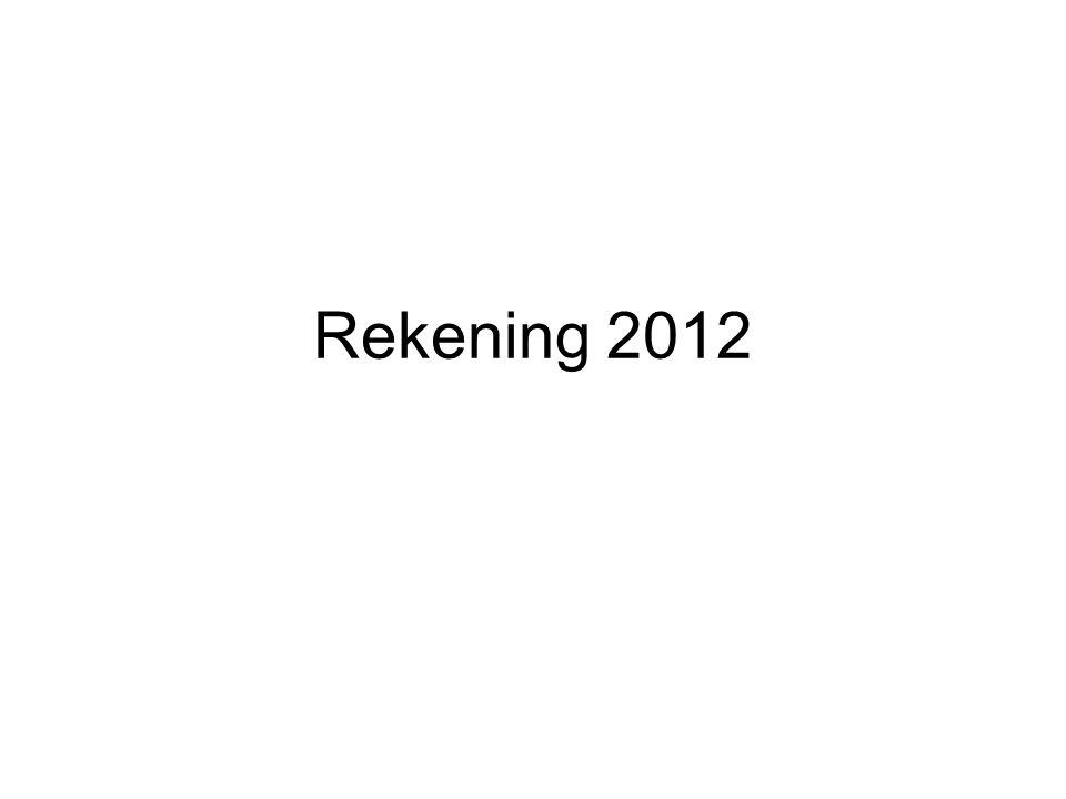 Rekening 2012