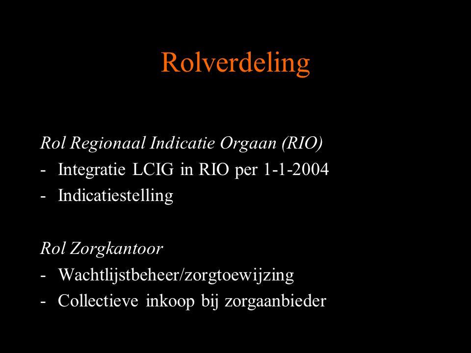 Rolverdeling Rol Regionaal Indicatie Orgaan (RIO) -Integratie LCIG in RIO per 1-1-2004 -Indicatiestelling Rol Zorgkantoor -Wachtlijstbeheer/zorgtoewijzing -Collectieve inkoop bij zorgaanbieder