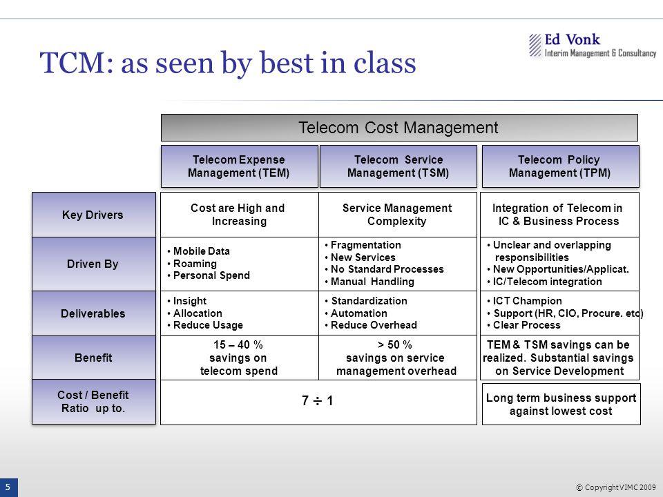 © Copyright VIMC 2009 5 Key Drivers Telecom Service Management (TSM) Telecom Service Management (TSM) Cost are High and Increasing Service Management