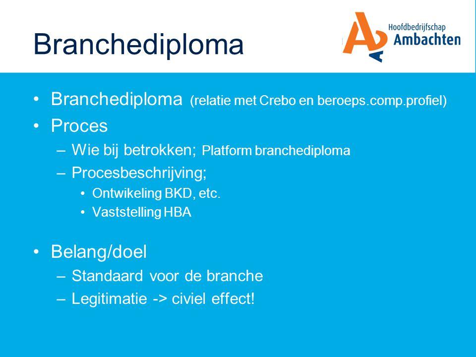 Branchediploma Branchediploma (relatie met Crebo en beroeps.comp.profiel) Proces –Wie bij betrokken; Platform branchediploma –Procesbeschrijving; Ontwikeling BKD, etc.