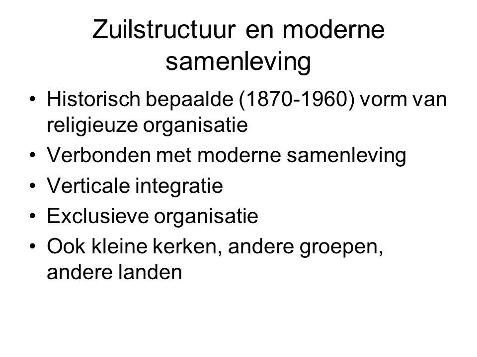 Zuilstructuur en moderne samenleving Historisch bepaalde (1870-1960) vorm van religieuze organisatie Verbonden met moderne samenleving Verticale integratie Exclusieve organisatie Ook kleine kerken, andere groepen, andere landen