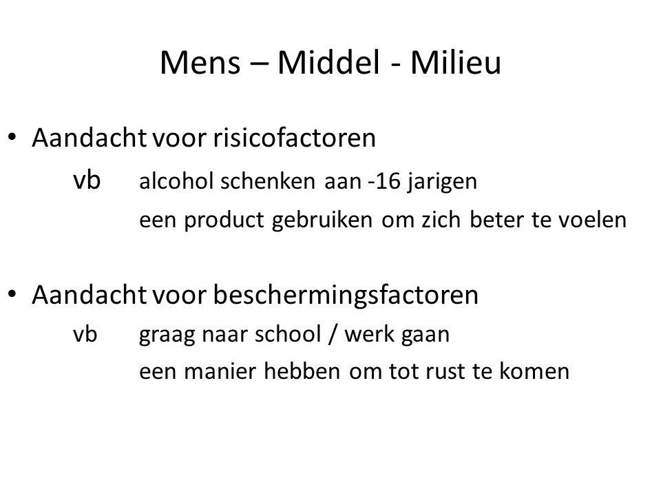 Mens – Middel - Milieu Aandacht voor risicofactoren vb alcohol schenken aan -16 jarigen een product gebruiken om zich beter te voelen Aandacht voor be