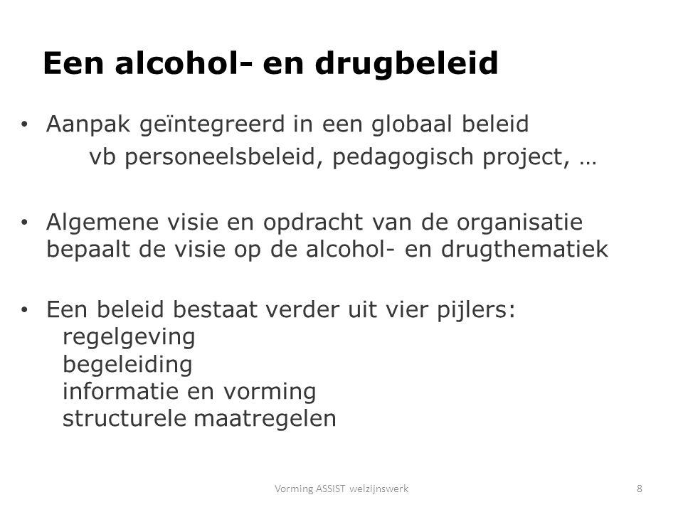 Een alcohol- en drugbeleid Aanpak geïntegreerd in een globaal beleid vb personeelsbeleid, pedagogisch project, … Algemene visie en opdracht van de org