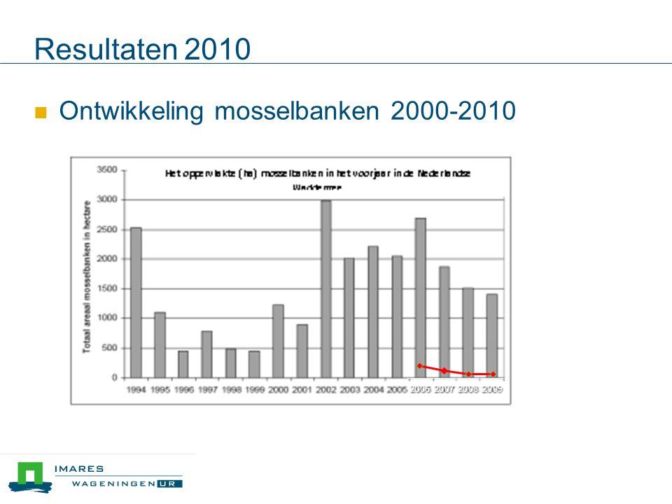 Resultaten 2010 Ontwikkeling mosselbanken 2000-2010