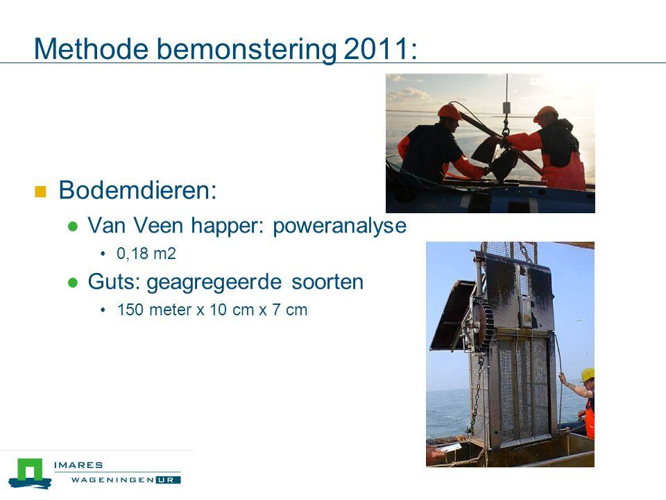 Methode bemonstering 2011: Bodemdieren: Van Veen happer: poweranalyse 0,18 m2 Guts: geagregeerde soorten 150 meter x 10 cm x 7 cm